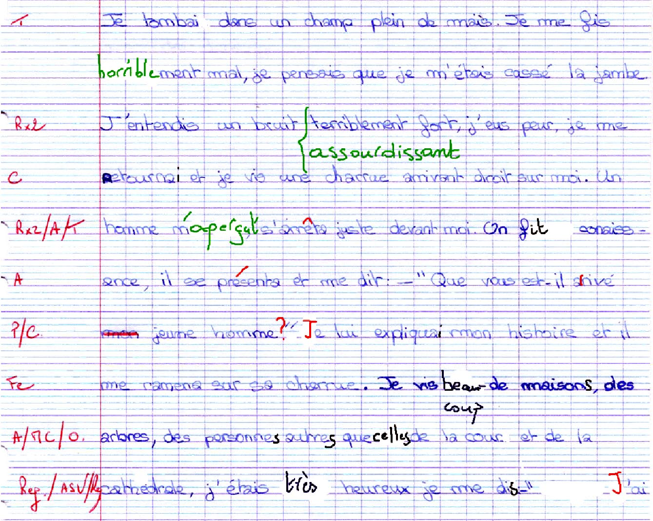 redaction en francais 6eme
